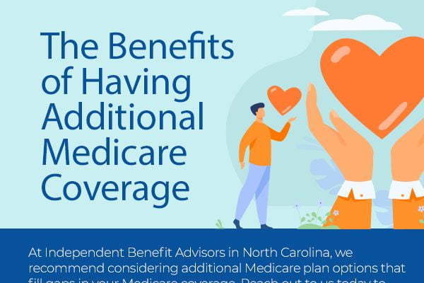The Benefits of Having Additional Medicare Coverage [infographic]